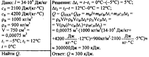 Примерный график плавления олова