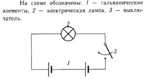 На рисунке 51 дана схема соединения лампы и двух