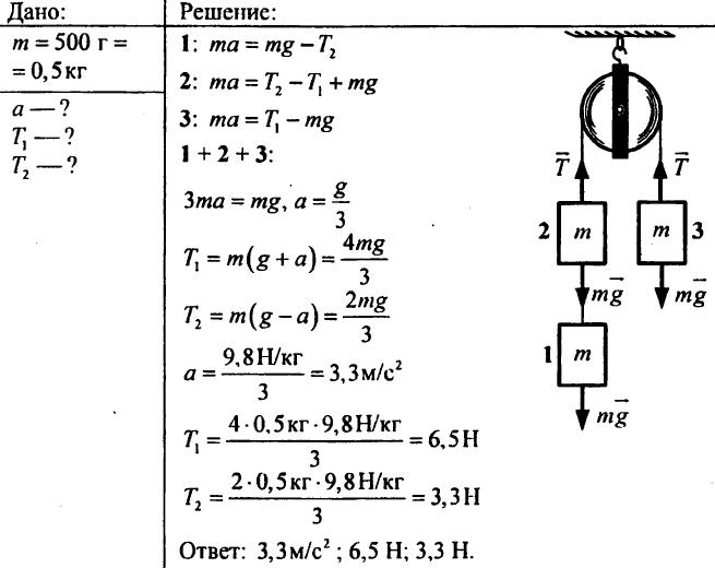 Задачник по физике а.в перышкин гдз решебник