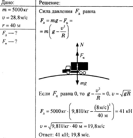 физике решение задачник а.в.перышкина задач по