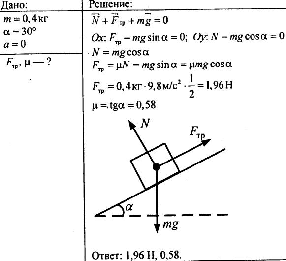 Динамика задачник физика