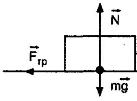 На ленте лежит груз изобразите силы действующие при равномерном движении ленты транспортера фольксваген транспортер бу купить в туле
