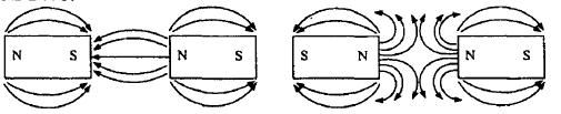 57. Электромагнитные явления