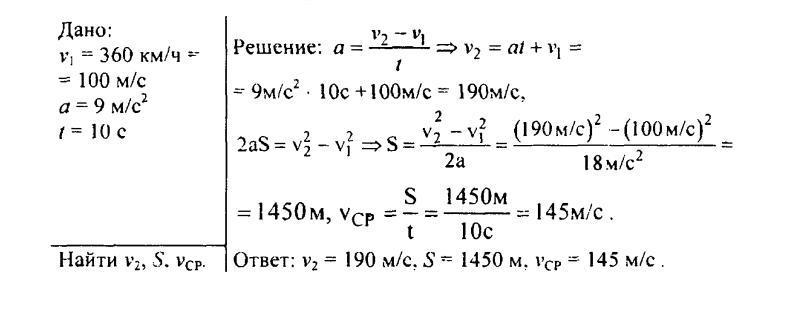 7. Равномерное и неравномерное прямолинейное движение