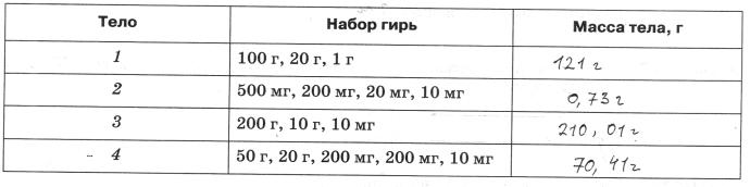 Масса и плотность