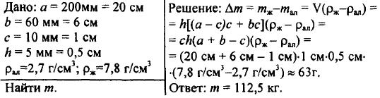 11. Плотность вещества