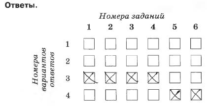 Тренировочный тест №4 «Силы»