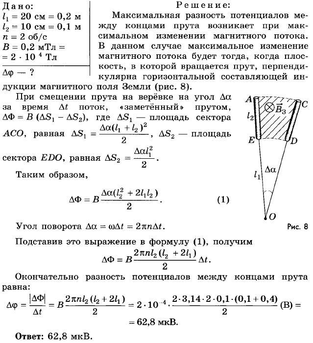 Основы электродинамики