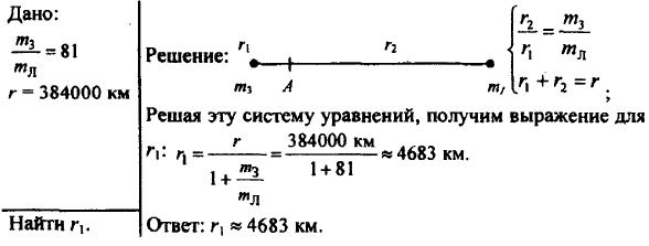 33. Равновесие тел