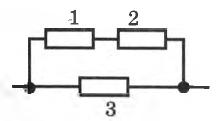 15 Начальный уровень
