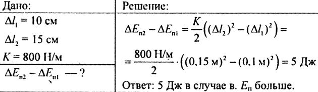 Энергия. Потенциальная и кинетическая энергия