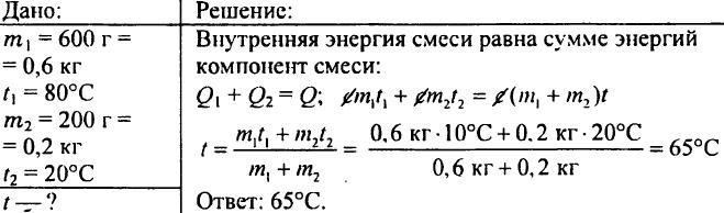 Количество теплоты. Единицы количества теплоты. Удельная теплоемкость. Расчет количества теплоты, необходимого для нагревания тела или выделяемого им при охлаждении.