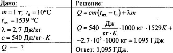 Агрегатные состояние вещества. Плавление и отвердевание кристаллических тел. График плавления и отвердевания кристаллических тел. Удельная теплота плавления