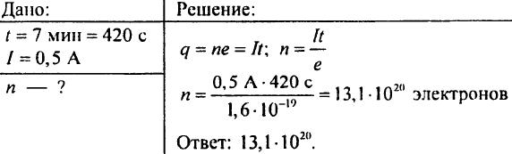 Сила тока. Единицы силы тока. Амперметр. Измерение силы тока