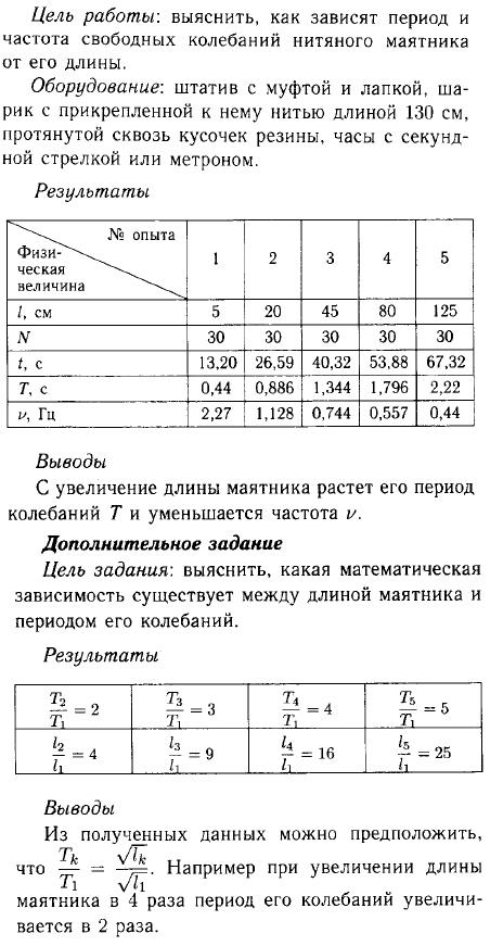 Исследование зависимости периода и частоты свободных колебаний нитяного маятника от его длины