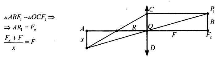 Линзы. Оптическая сила линзы. Изображения, даваемые линзой