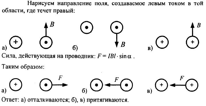 Направление тока и направление линий его магнитного поля. Правило левой руки