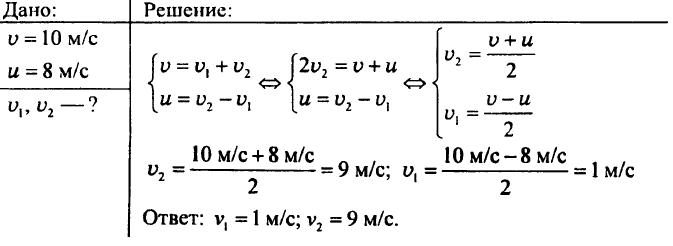 Относительность движения. Инерциальные системы отсчета. Первый закон Ньютона