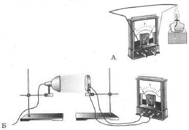 Тренировочный тест №5 «Электрический ток»