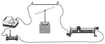 Тренировочный тест №7 «Электромагнитные явления»