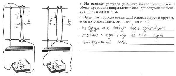 Электромагнитные явления