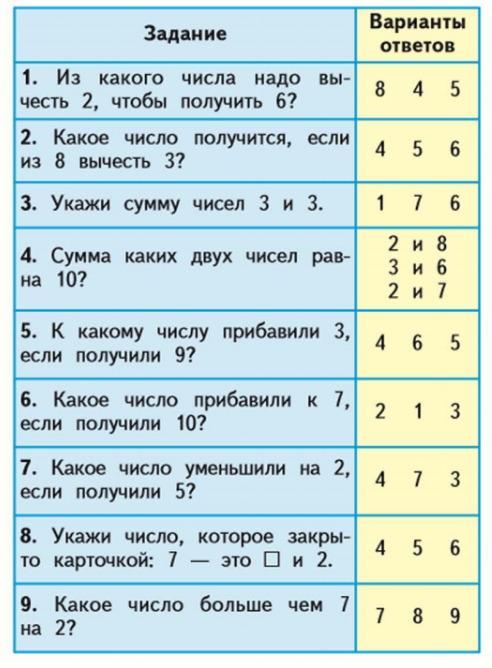 Задания со страницы 127 с ответами